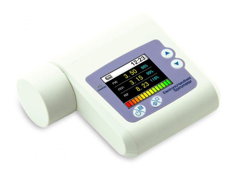 spirometers-medstore.ie