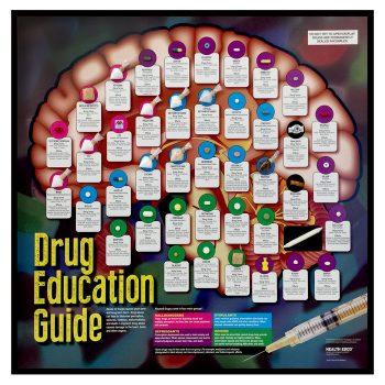 Drugtesting-medstore.ie